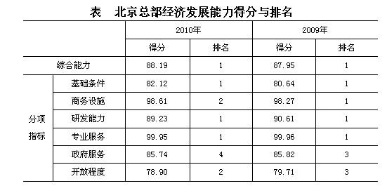 中国35个大城市经济总量排名_中国地图