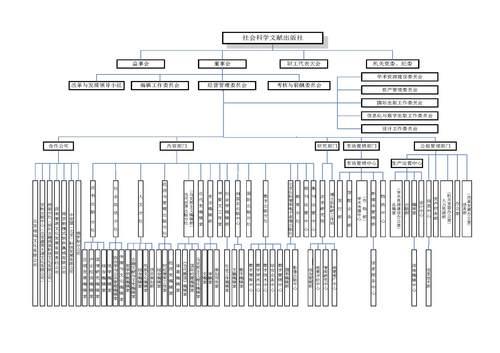 附件一:2016年组织结构图