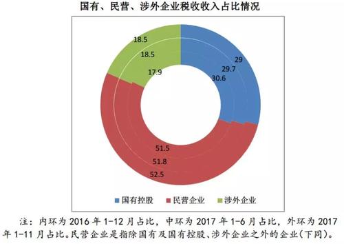 2019年中国民营经济500强_2018中国民营企业500强