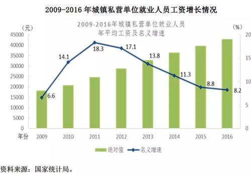 2019年中國民營經濟500強名單_中國民營企業500強今夏將聚會西寧
